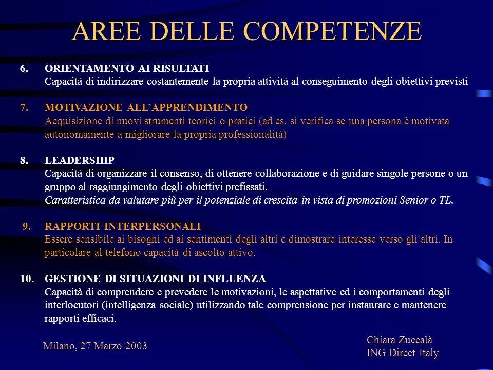 AREE DELLE COMPETENZE 6. ORIENTAMENTO AI RISULTATI