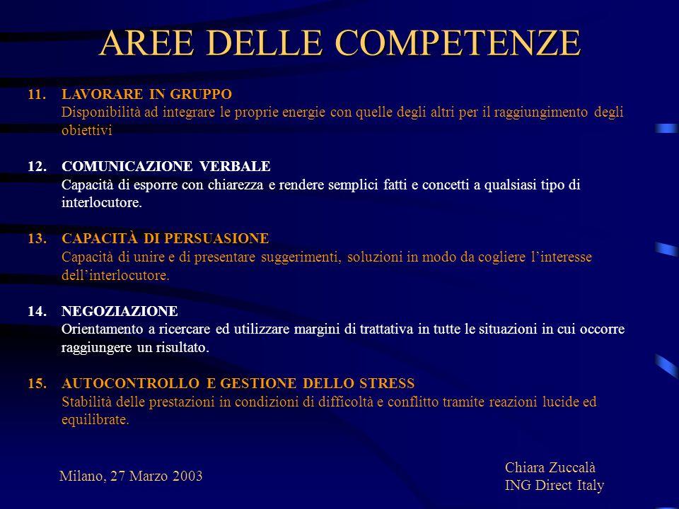 AREE DELLE COMPETENZE 11. LAVORARE IN GRUPPO