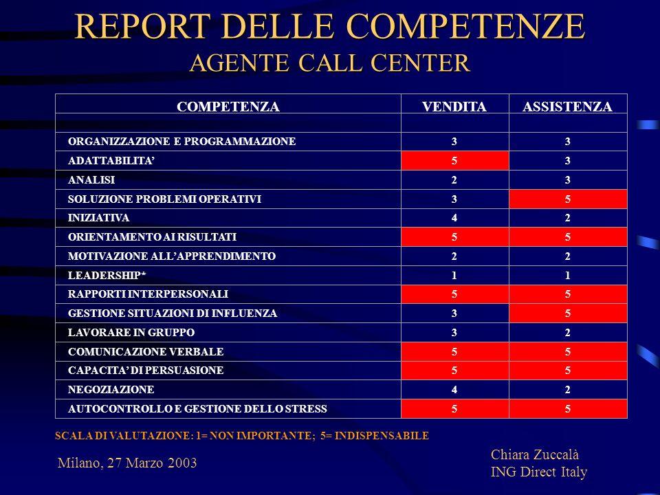 REPORT DELLE COMPETENZE AGENTE CALL CENTER