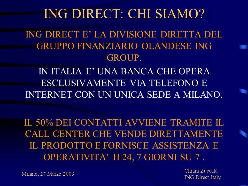 ING DIRECT: CHI SIAMO ING DIRECT E' LA DIVISIONE DIRETTA DEL GRUPPO FINANZIARIO OLANDESE ING GROUP.