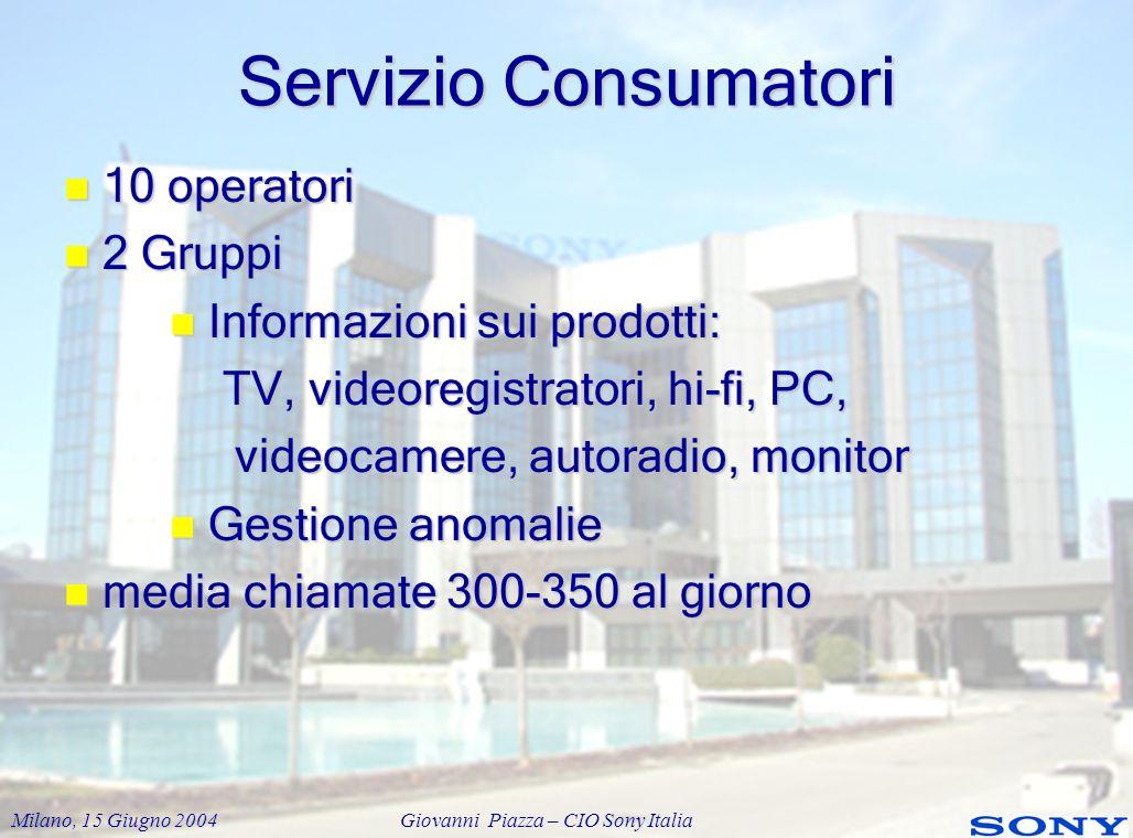 Servizio Consumatori 10 operatori 2 Gruppi Informazioni sui prodotti: