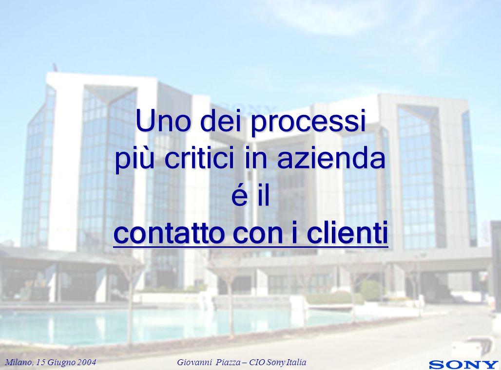 Uno dei processi più critici in azienda é il contatto con i clienti
