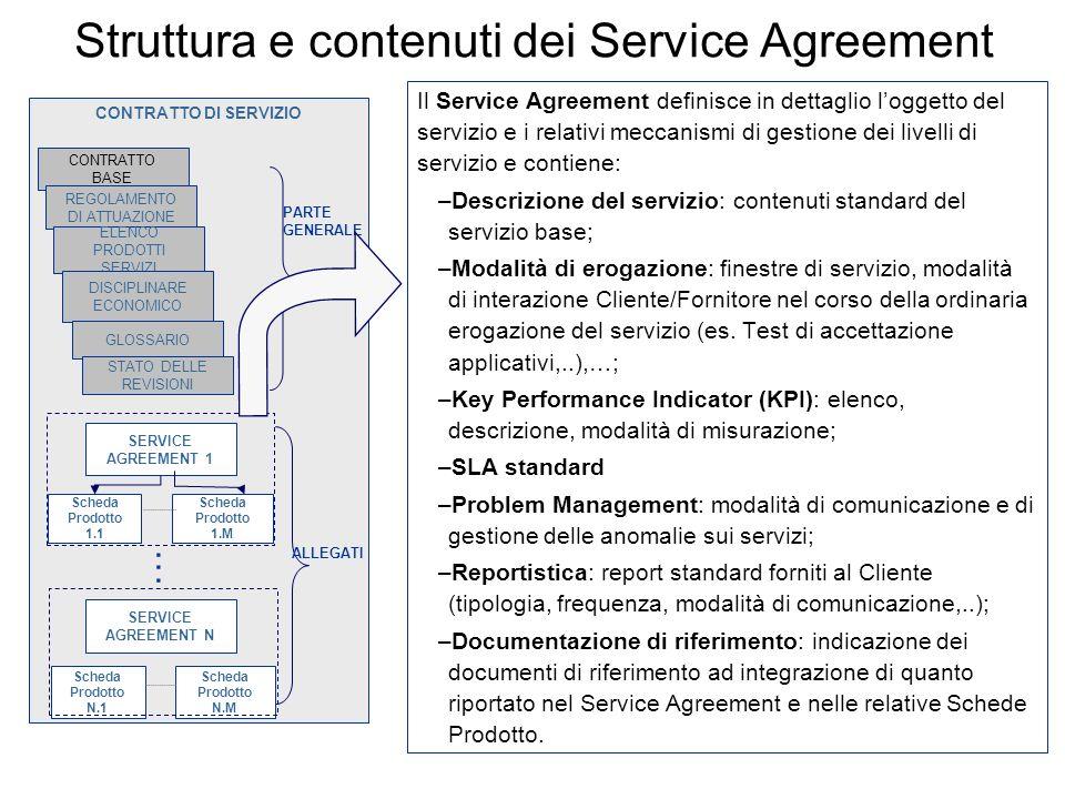Struttura e contenuti dei Service Agreement