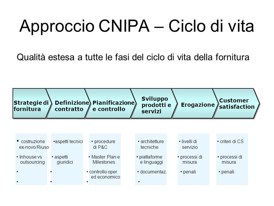 Approccio CNIPA – Ciclo di vita
