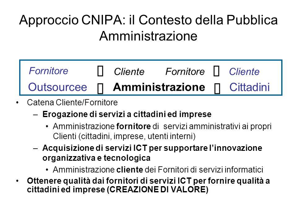 Approccio CNIPA: il Contesto della Pubblica Amministrazione