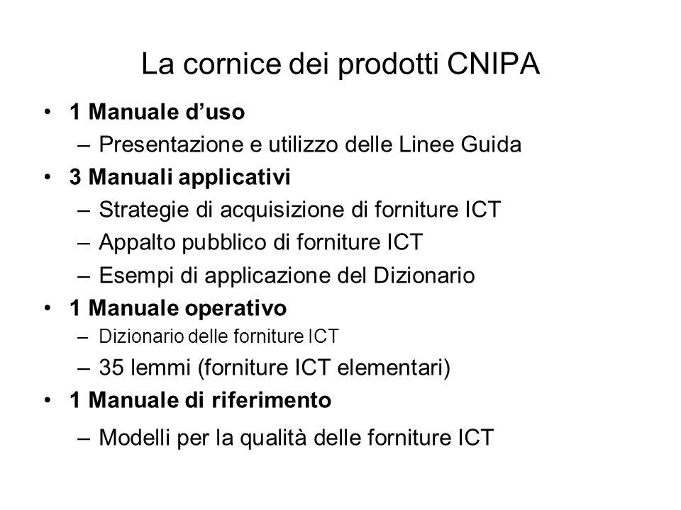 La cornice dei prodotti CNIPA