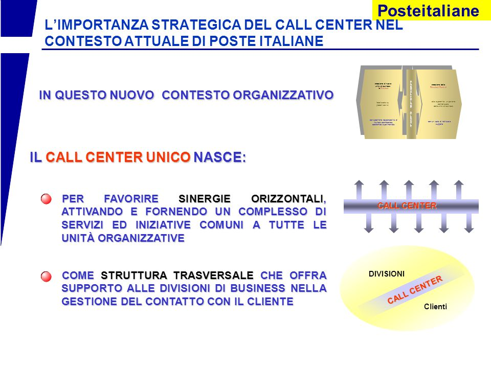 IL CALL CENTER UNICO NASCE: