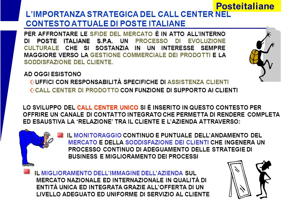 L'IMPORTANZA STRATEGICA DEL CALL CENTER NEL CONTESTO ATTUALE DI POSTE ITALIANE