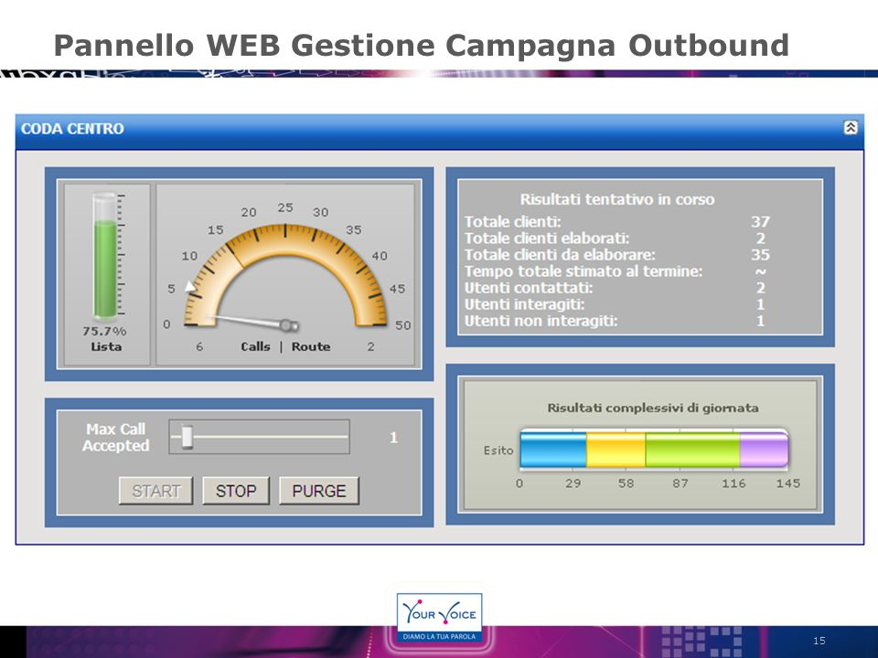 Pannello WEB Gestione Campagna Outbound