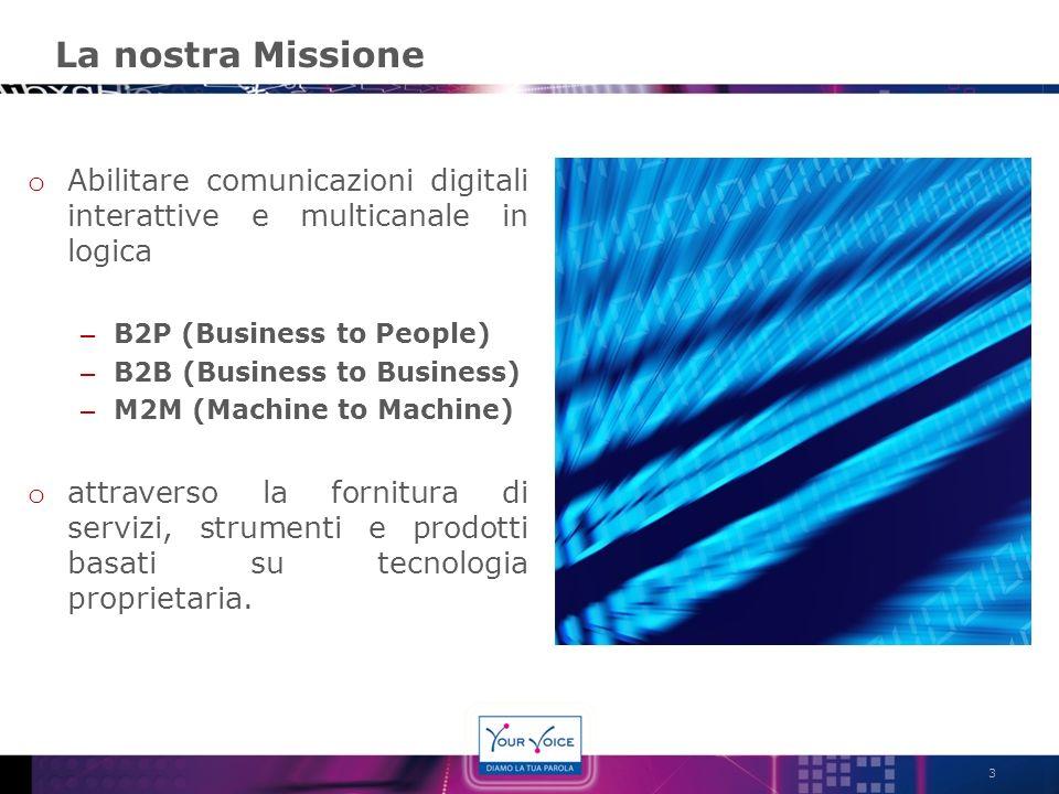 La nostra Missione Abilitare comunicazioni digitali interattive e multicanale in logica. B2P (Business to People)