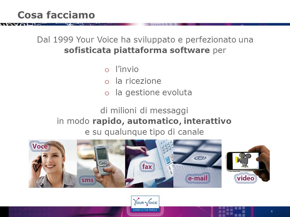 Cosa facciamo Dal 1999 Your Voice ha sviluppato e perfezionato una