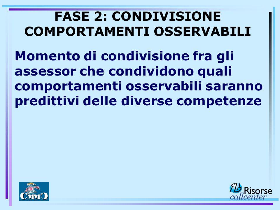 FASE 2: CONDIVISIONE COMPORTAMENTI OSSERVABILI