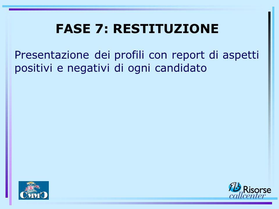 FASE 7: RESTITUZIONE Presentazione dei profili con report di aspetti positivi e negativi di ogni candidato.