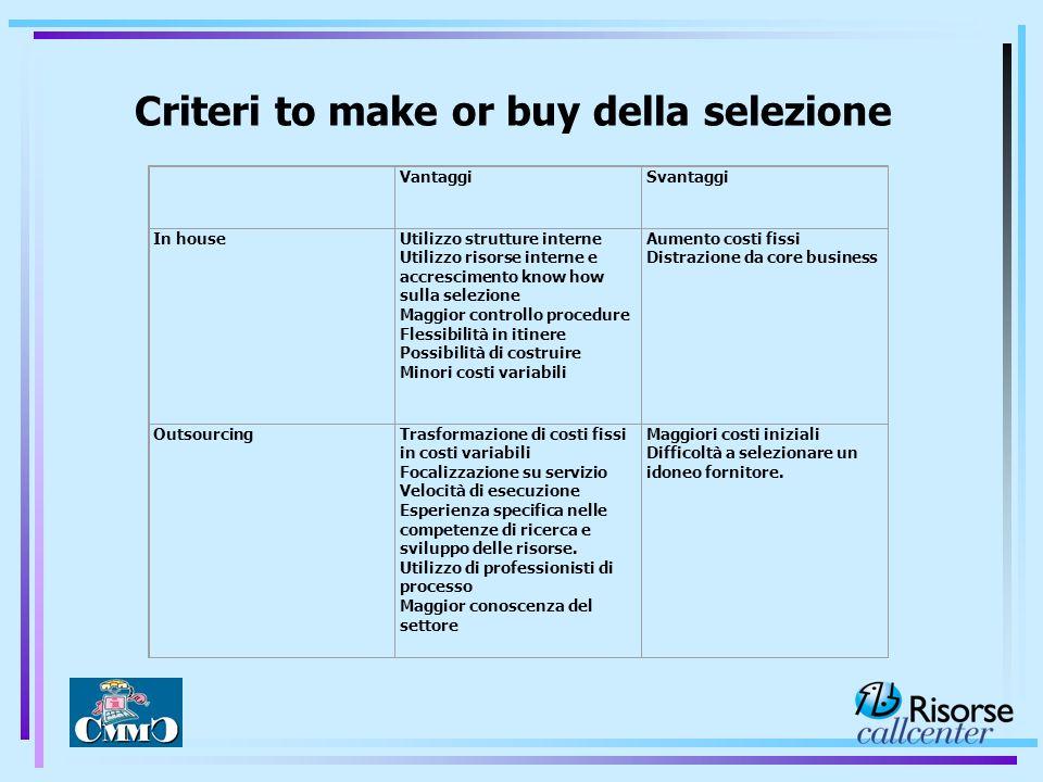 Criteri to make or buy della selezione