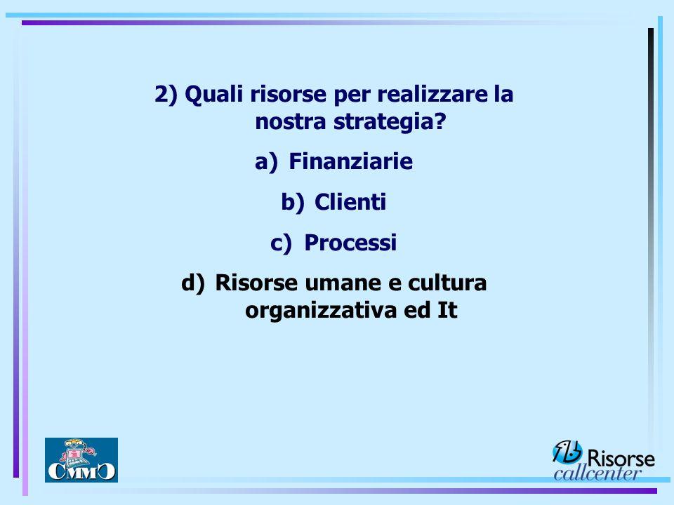 2) Quali risorse per realizzare la nostra strategia