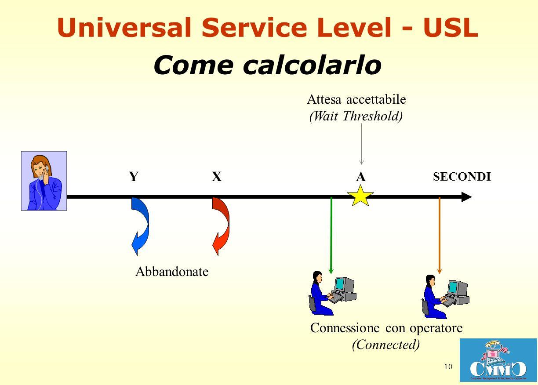 Universal Service Level - USL Come calcolarlo