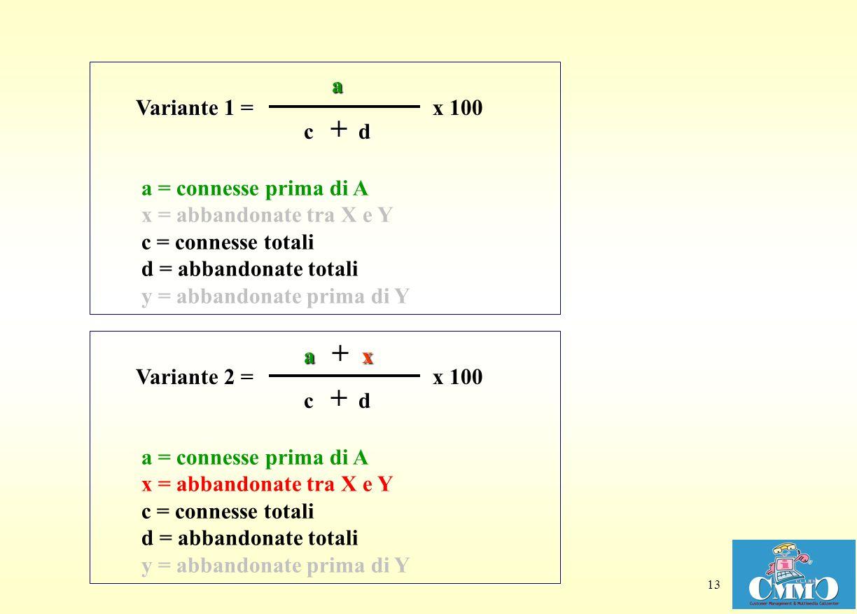 a Variante 1 = x 100. c + d.
