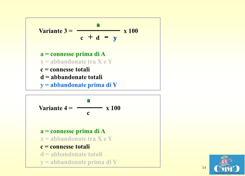 a Variante 3 = x 100. c + d - y.