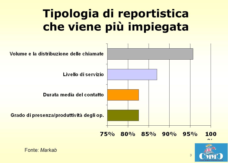 Tipologia di reportistica che viene più impiegata