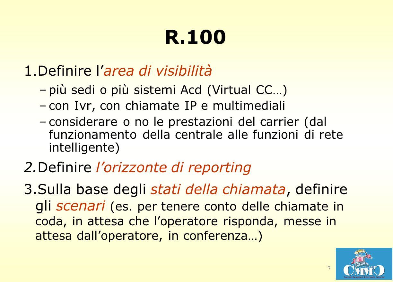 R.100 1.Definire l'area di visibilità
