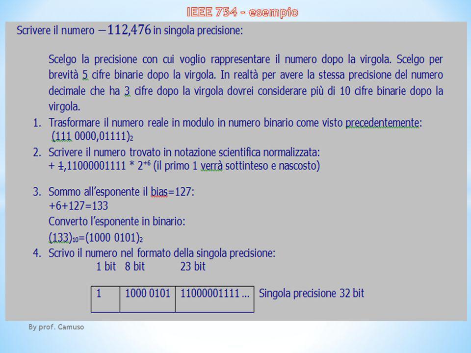IEEE 754 – esempio By prof. Camuso