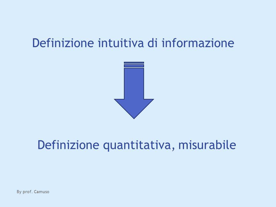 Definizione intuitiva di informazione