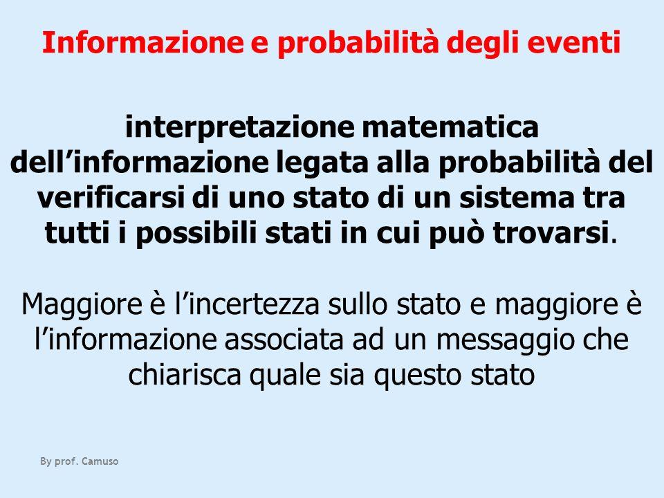 Informazione e probabilità degli eventi