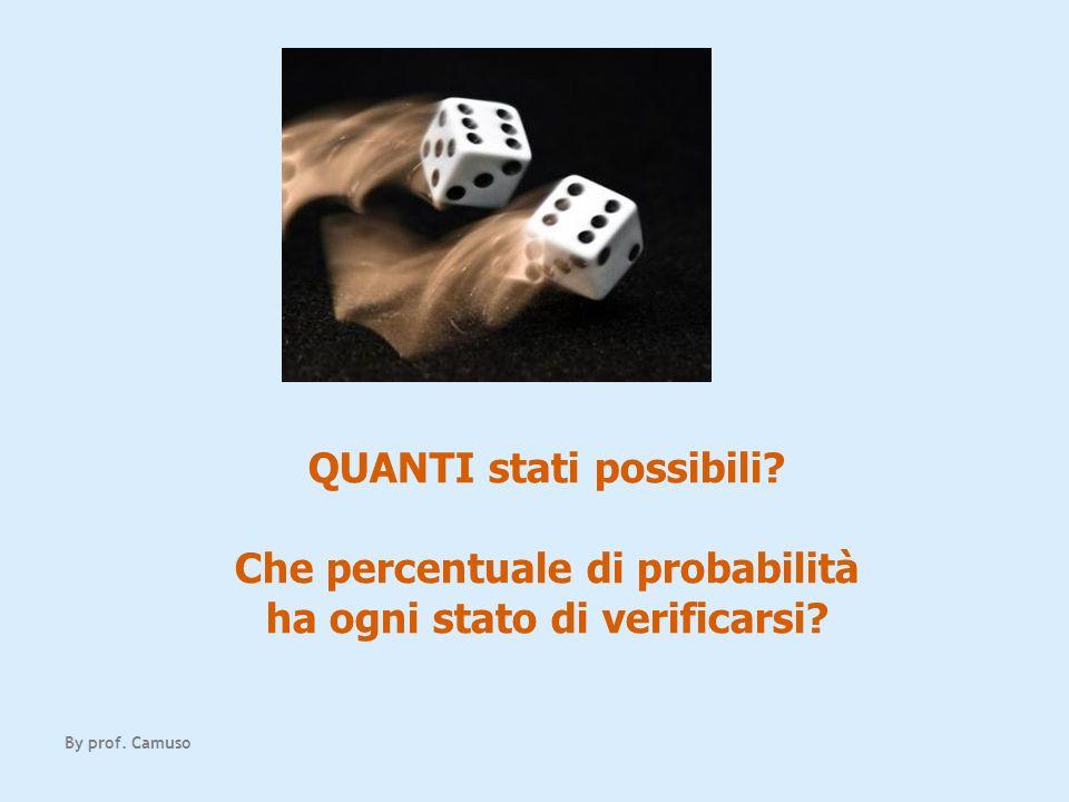 QUANTI stati possibili Che percentuale di probabilità
