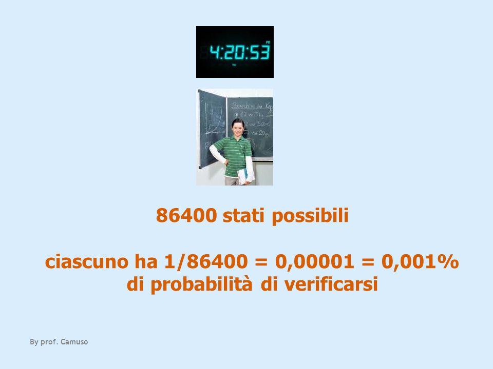ciascuno ha 1/86400 = 0,00001 = 0,001% di probabilità di verificarsi