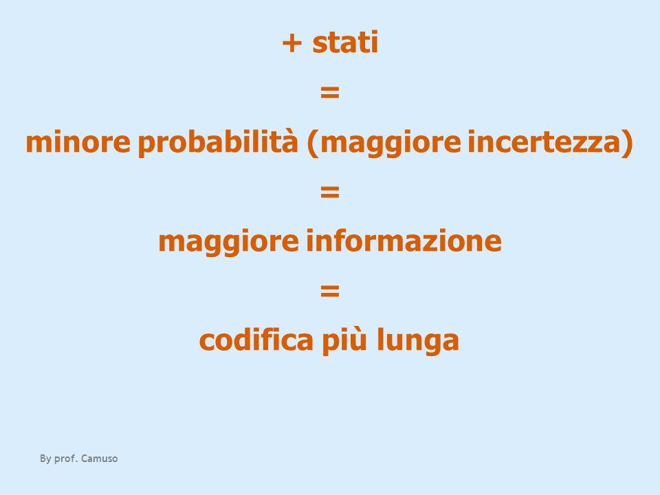 minore probabilità (maggiore incertezza) maggiore informazione