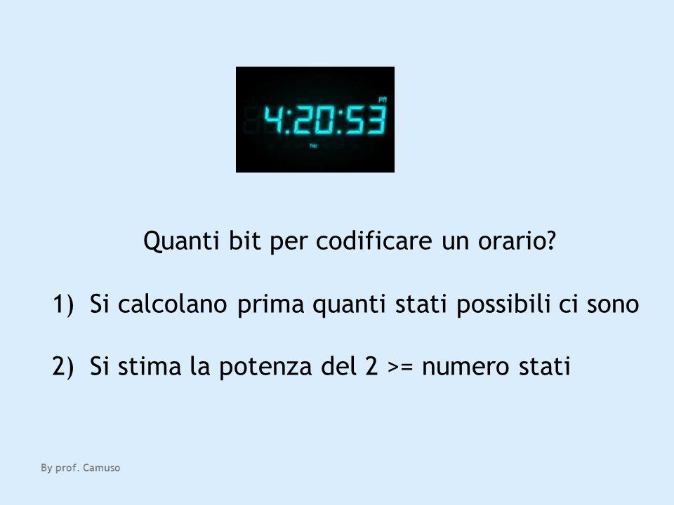 Quanti bit per codificare un orario