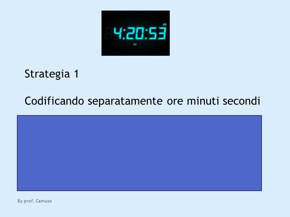 Codificando separatamente ore minuti secondi