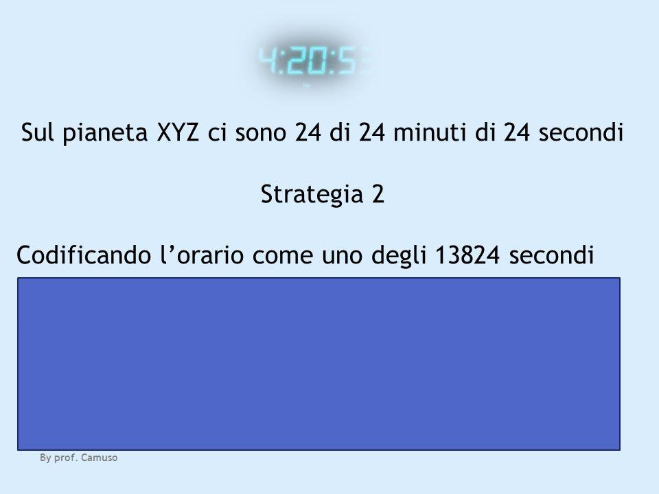 Sul pianeta XYZ ci sono 24 di 24 minuti di 24 secondi
