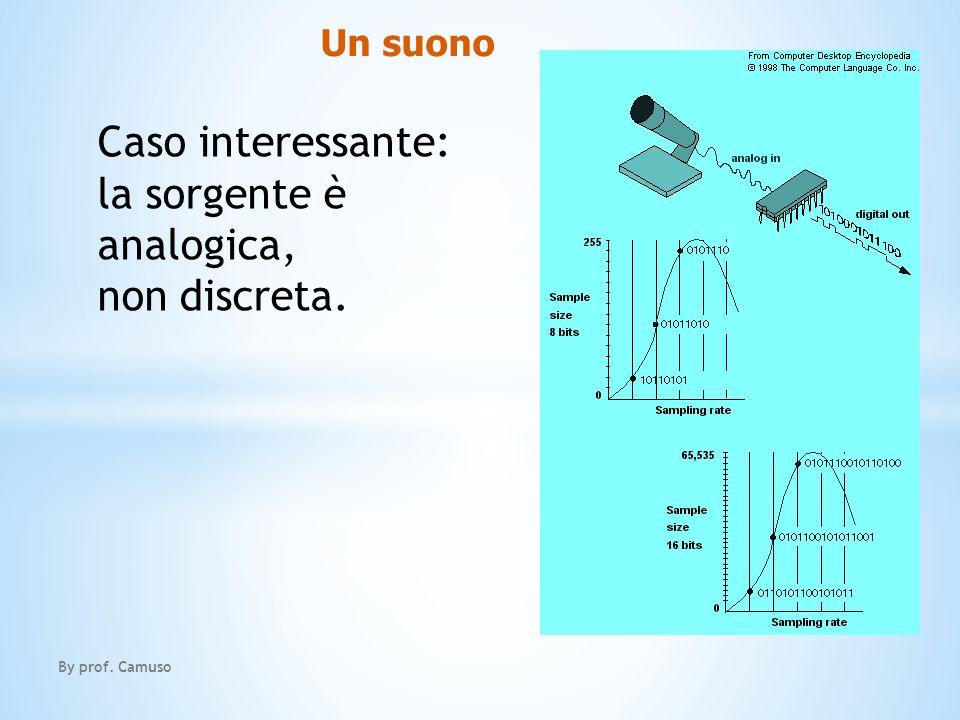 Caso interessante: la sorgente è analogica, non discreta. Un suono