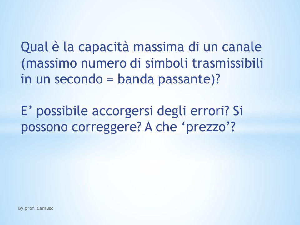 Qual è la capacità massima di un canale (massimo numero di simboli trasmissibili in un secondo = banda passante)