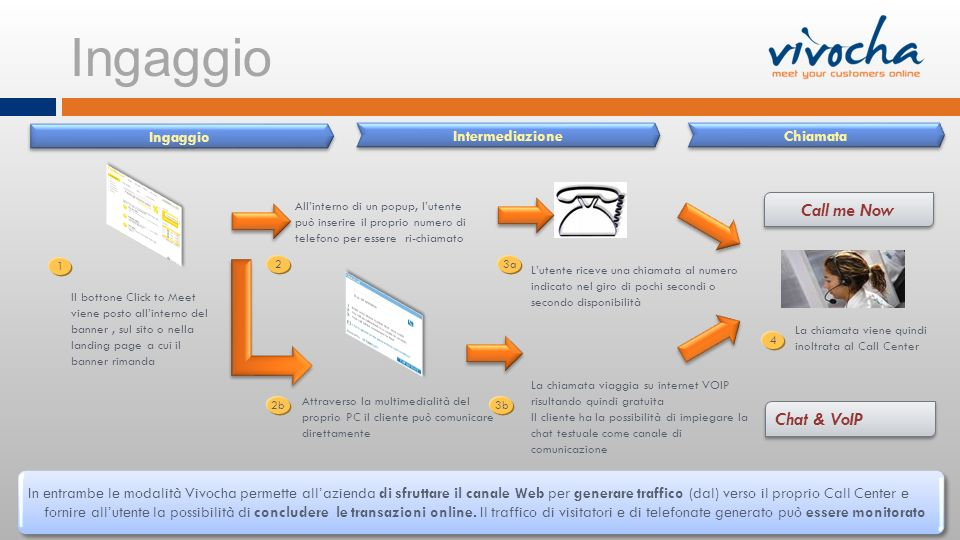 Ingaggio Call me Now Chat & VoIP Ingaggio Intermediazione Chiamata