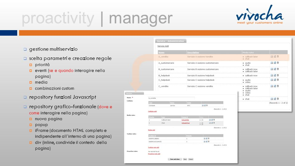 proactivity | manager gestione multiservizio