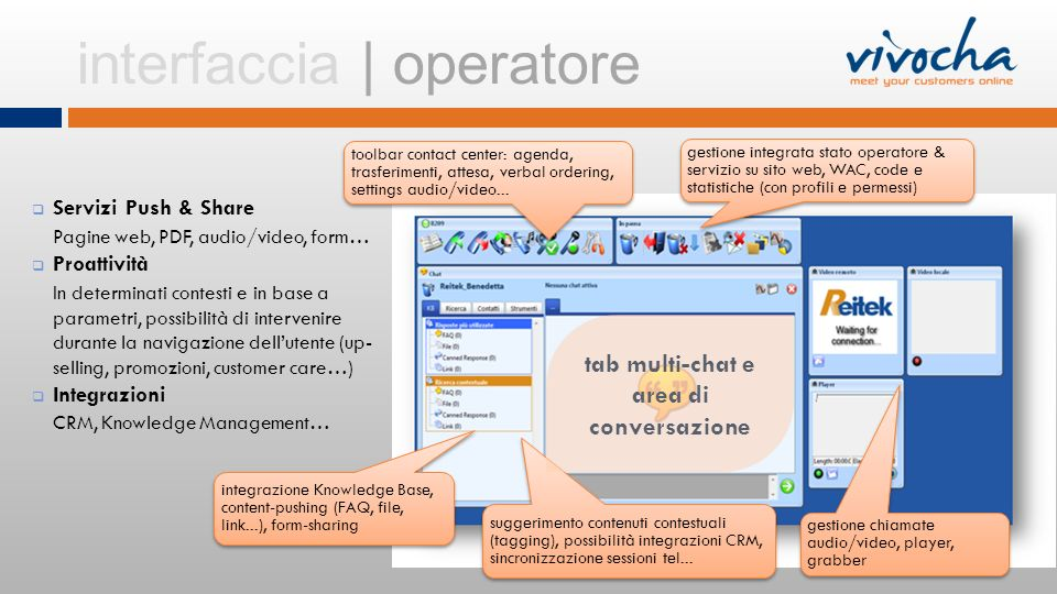interfaccia | operatore