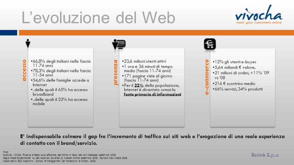 L'evoluzione del Web accesso presenza e-commerce
