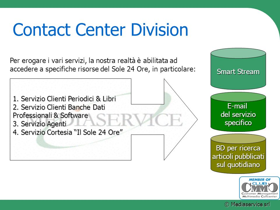 Contact Center Division