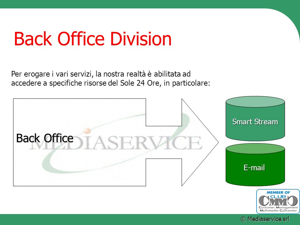 Back Office Division Back Office