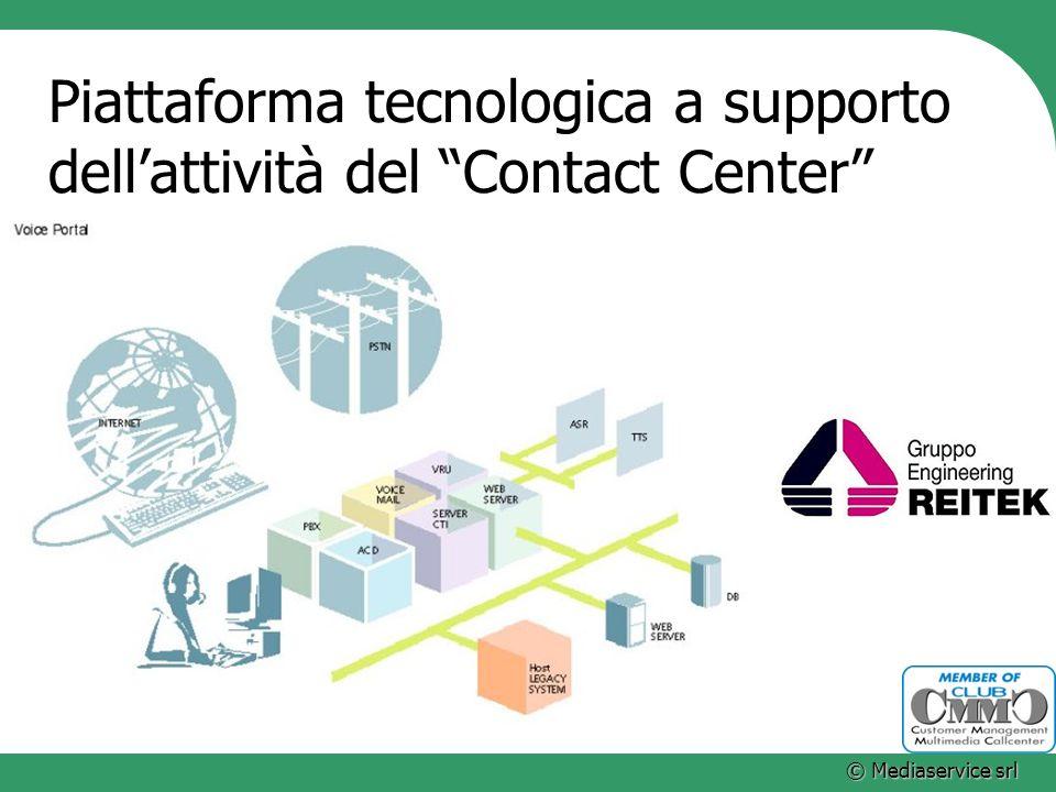 Piattaforma tecnologica a supporto dell'attività del Contact Center
