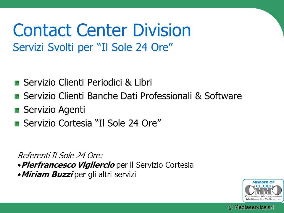 Contact Center Division Servizi Svolti per Il Sole 24 Ore