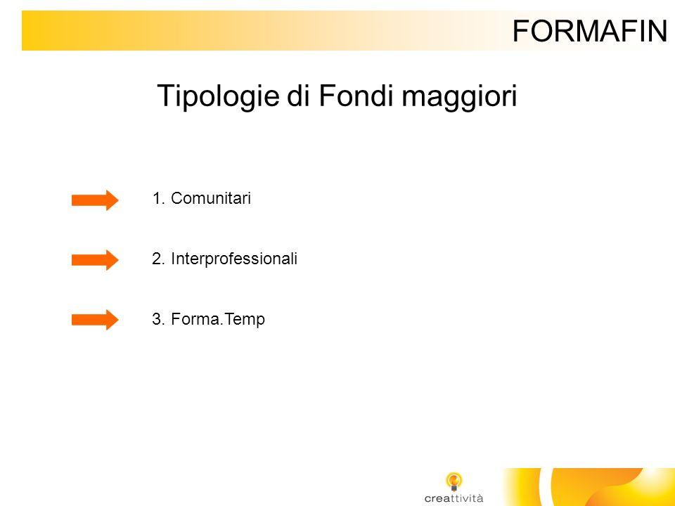 Tipologie di Fondi maggiori