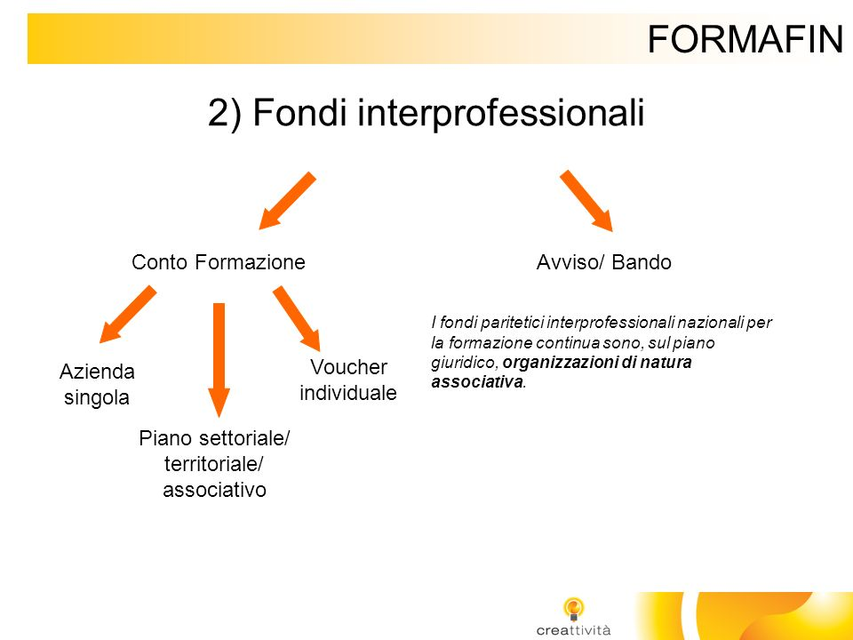 2) Fondi interprofessionali
