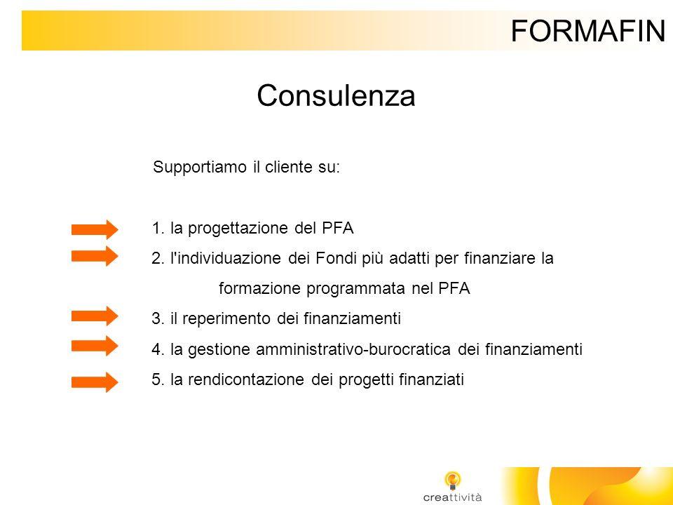 FORMAFIN Consulenza Supportiamo il cliente su: