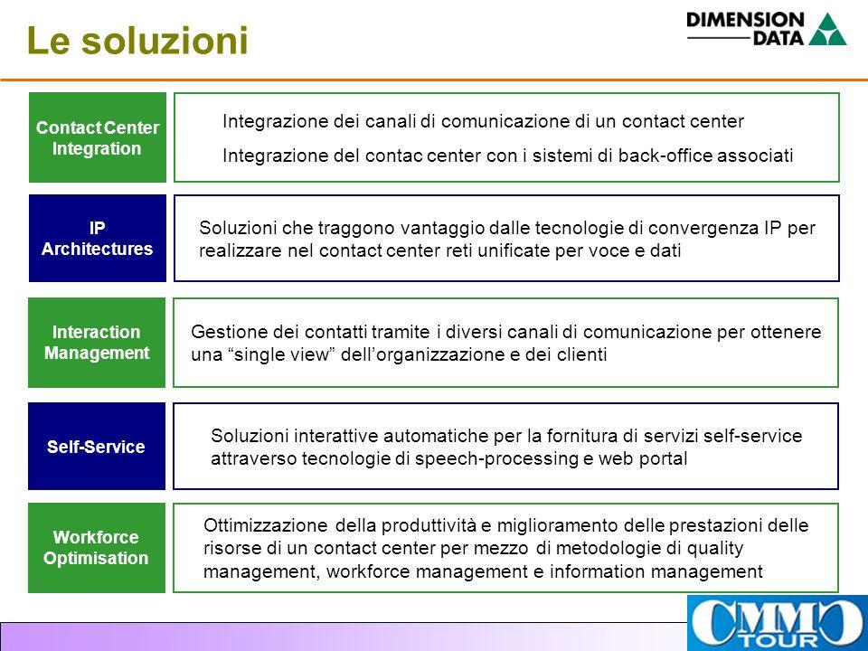 Le soluzioni Contact Center Integration. Integrazione dei canali di comunicazione di un contact center.