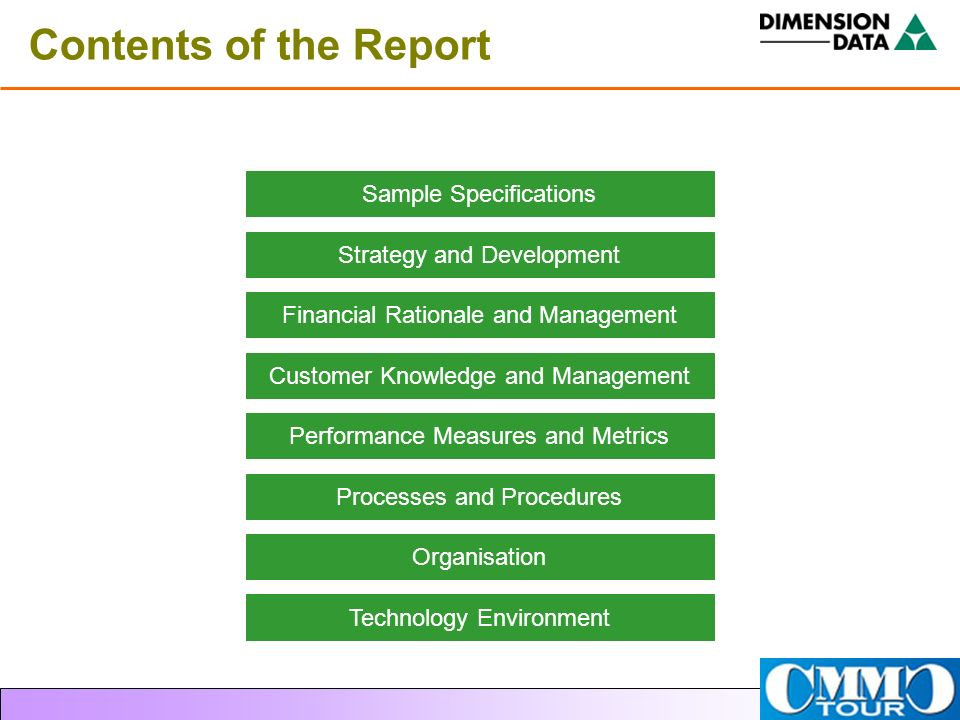Contents of the Report Sample Specifications Strategy and Development