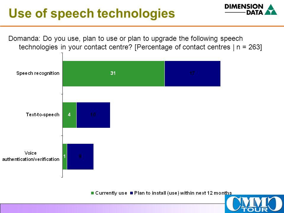 Use of speech technologies