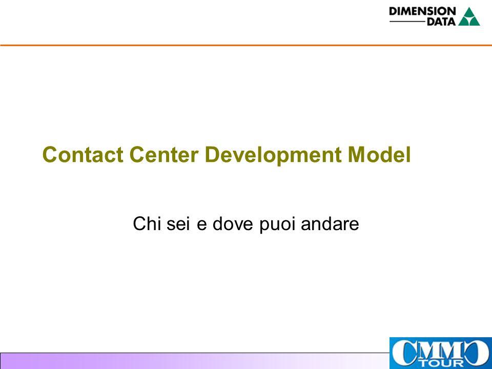 Contact Center Development Model